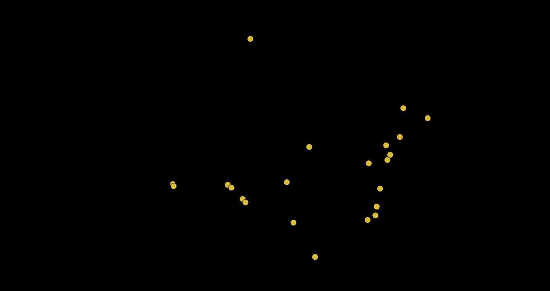 CH3-yellowdots