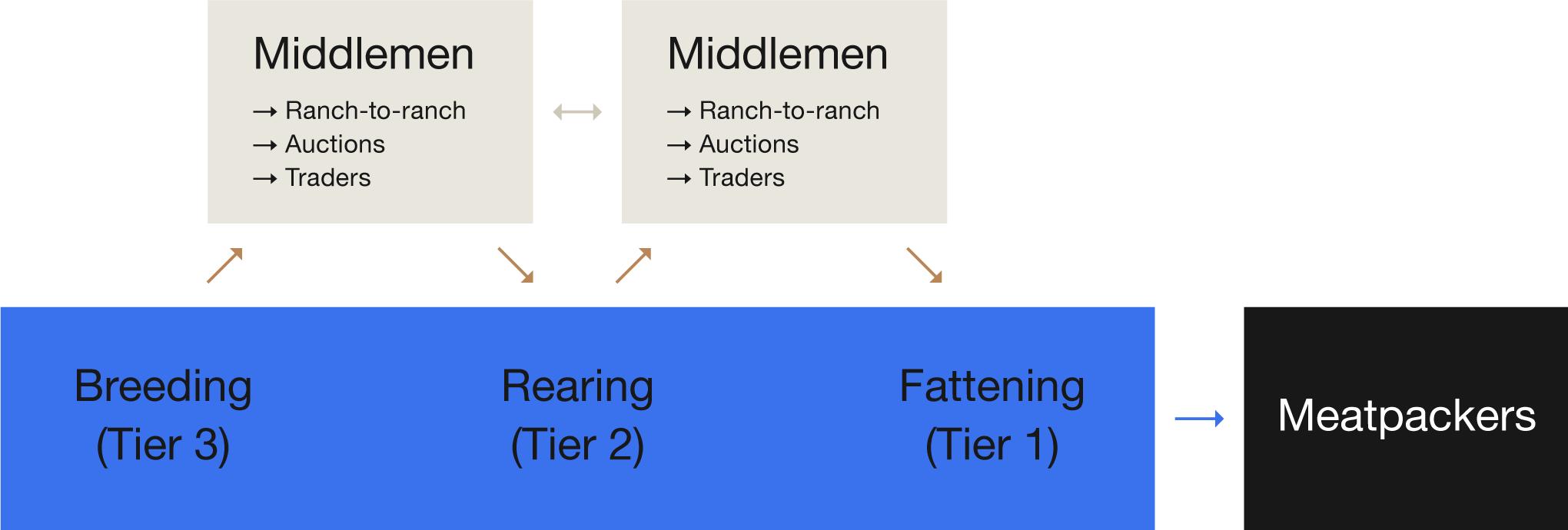 Flow-Example1-1
